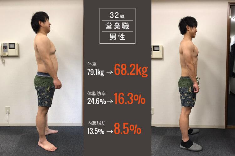 32歳営業職男性のパーソナルトレーニングビフォーアフター写真2_大阪長堀橋のパーソナルトレーニングジム