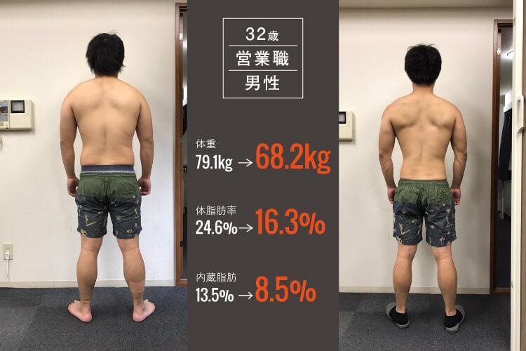 32歳営業職男性のパーソナルトレーニングビフォーアフター写真3_大阪長堀橋のパーソナルトレーニングジム