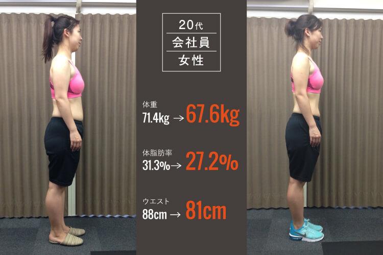20代会社員女性のパーソナルトレーニングビフォーアフター写真2_大阪長堀橋のパーソナルトレーニングジム