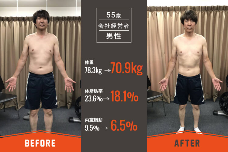 55歳会社経営者のパーソナルトレーニングビフォーアフター写真1_大阪長堀橋のパーソナルトレーニングジム