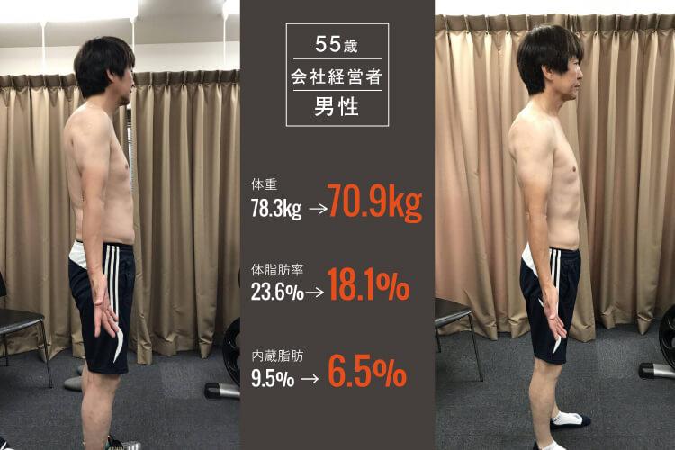 55歳会社経営者のパーソナルトレーニングビフォーアフター写真2_大阪長堀橋のパーソナルトレーニングジム