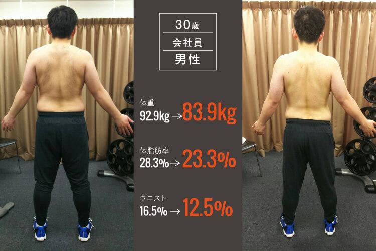 30歳会社員男性のパーソナルトレーニングビフォーアフター写真3_大阪長堀橋のパーソナルトレーニングジム